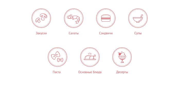 Иконки в меню ресторана